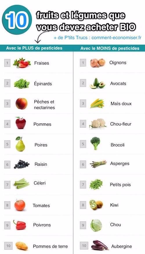 10-fruits-legumes-a-acheter-bio.jpg